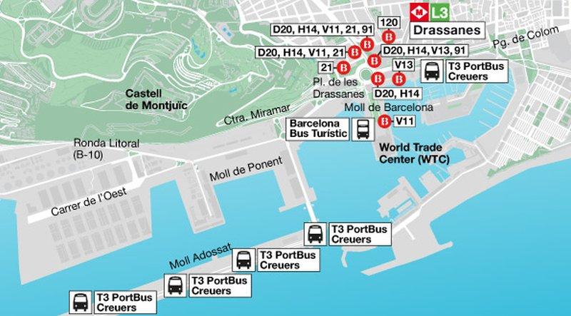 Öffentlicher Nahverkehr am Hafen