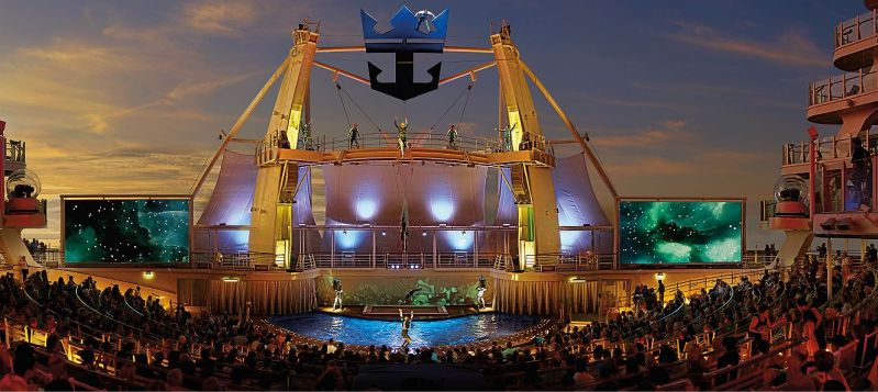 Aqua-Theater auf der Symphony of the Seas