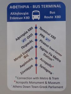 Haltestellen von Bus X80
