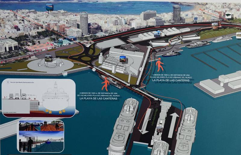 Der Hafen auf einen Blick