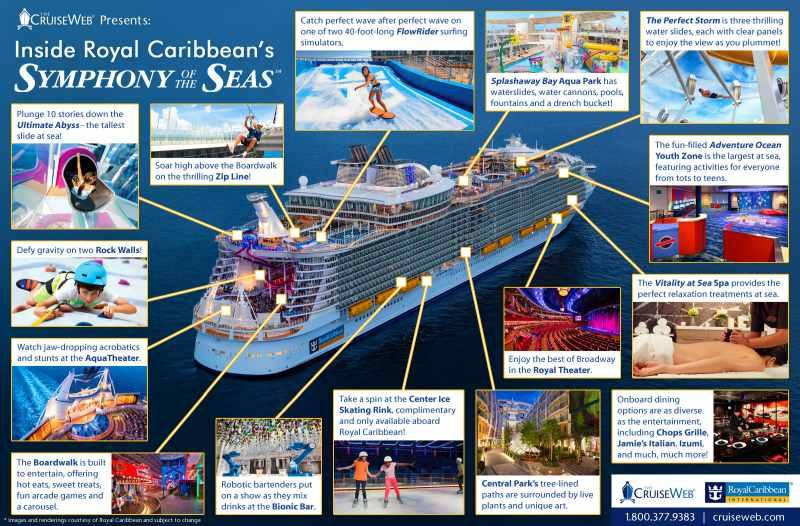 Symphony Of The Seas Royal Caribbean Kreuzfahrten