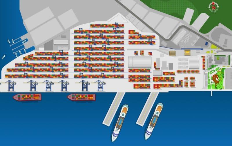 Liegeplätze und Cruise Terminal
