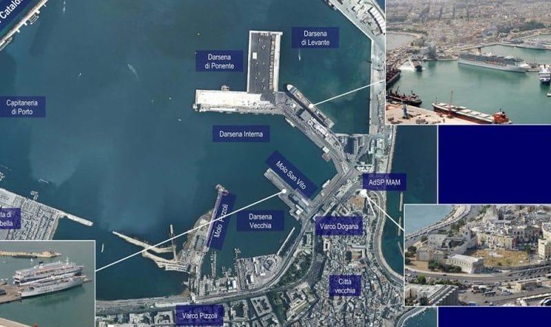 Lage des Hafens