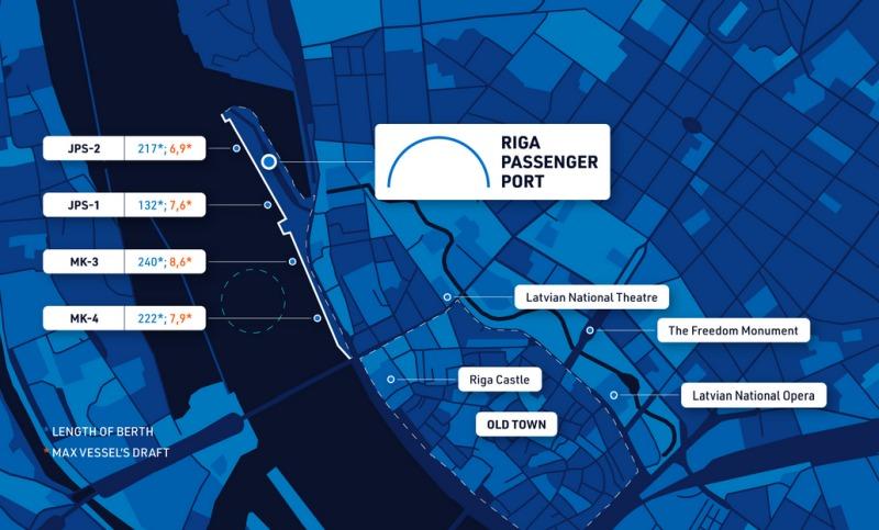 Liegeplätze in Riga