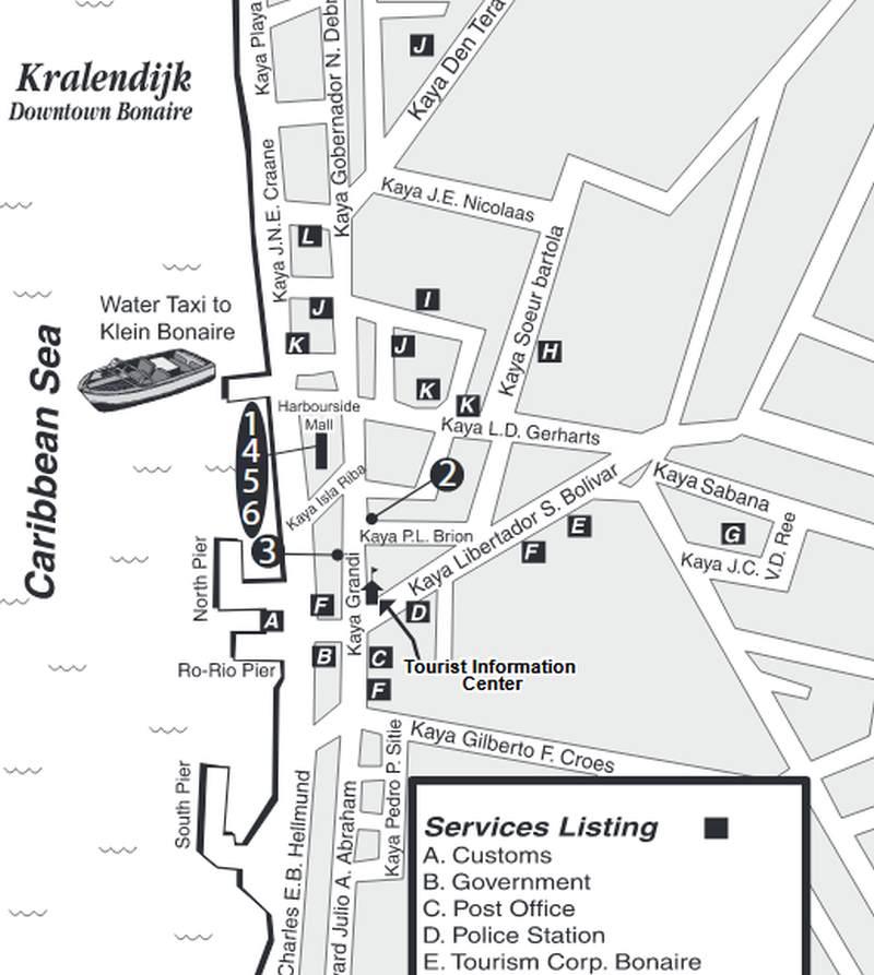 Stadt und Hafen