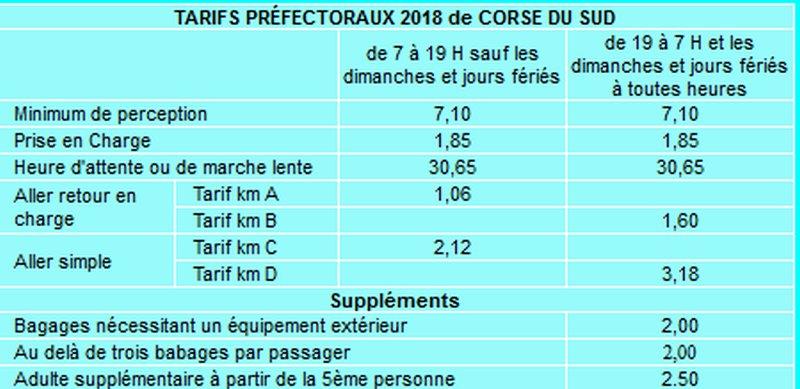 Tabelle mit Taxipreisen