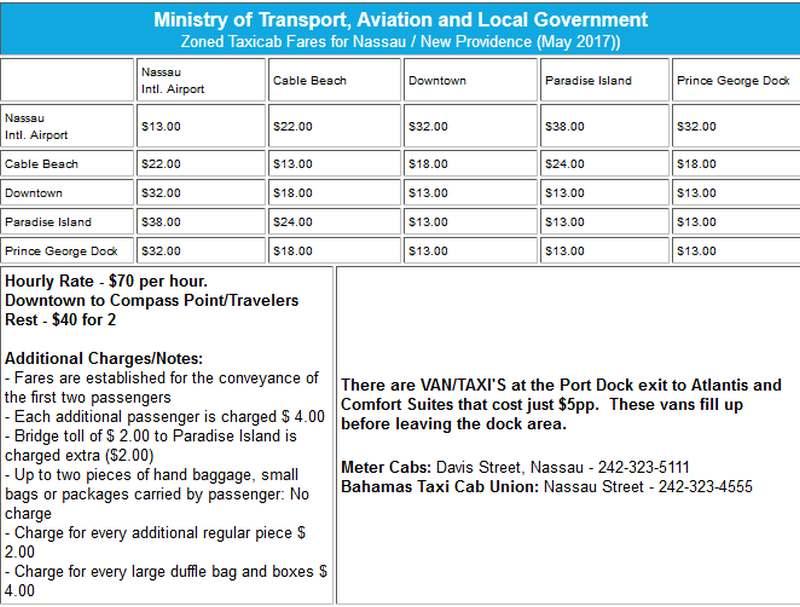 Taxipreise Stand Mai 2017