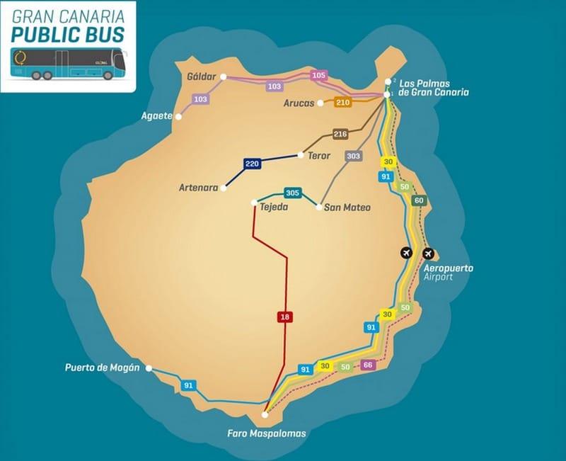 Busverbindungen für den Tag auf  Gran Canaria auf eigene Faust