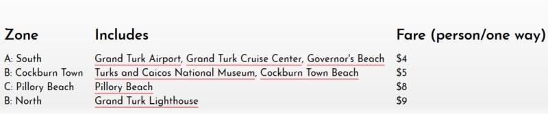 Landausflüge auf Grand Turk mit einem Taxi. Die Taxipreise sind günstig.
